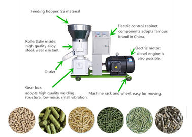 Flat Die Chicken Animal Feed Pellet Machine For Small Farm / Home Use